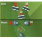 Radius Dependent Speed Systems (RDS™)